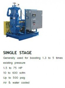 HYCOMP single-stage high pressure gas/air compressor