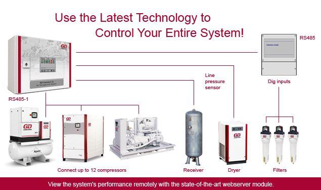 Schematic-CompressorComtroller